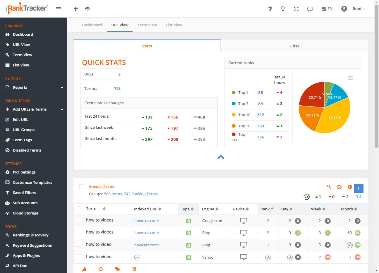 ranktracker - Wie Du die Google-Position Deines Start-ups stressfrei überwachen kannst