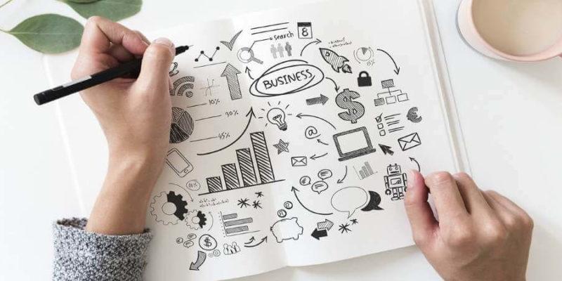 Ladeneröffnung: Anforderungen und Stellenwert des Businessplans